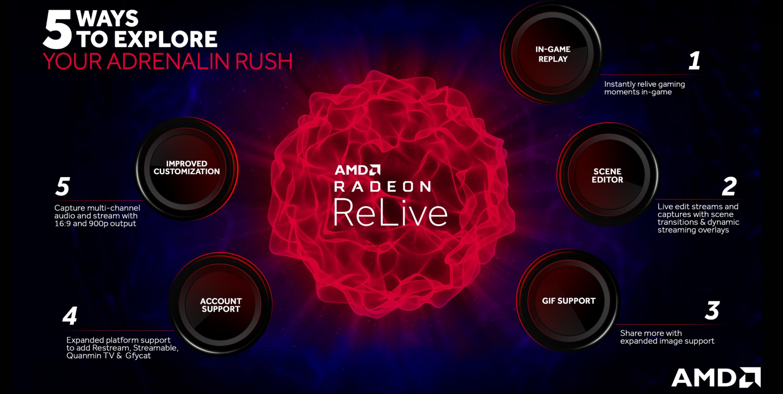 AMD releases Radeon Software Adrenalin 2019 Edition | bit-tech net