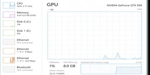 Windows 10 gets GPU resource tracking