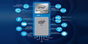Intel announces Whiskey Lake U, Y-series processors