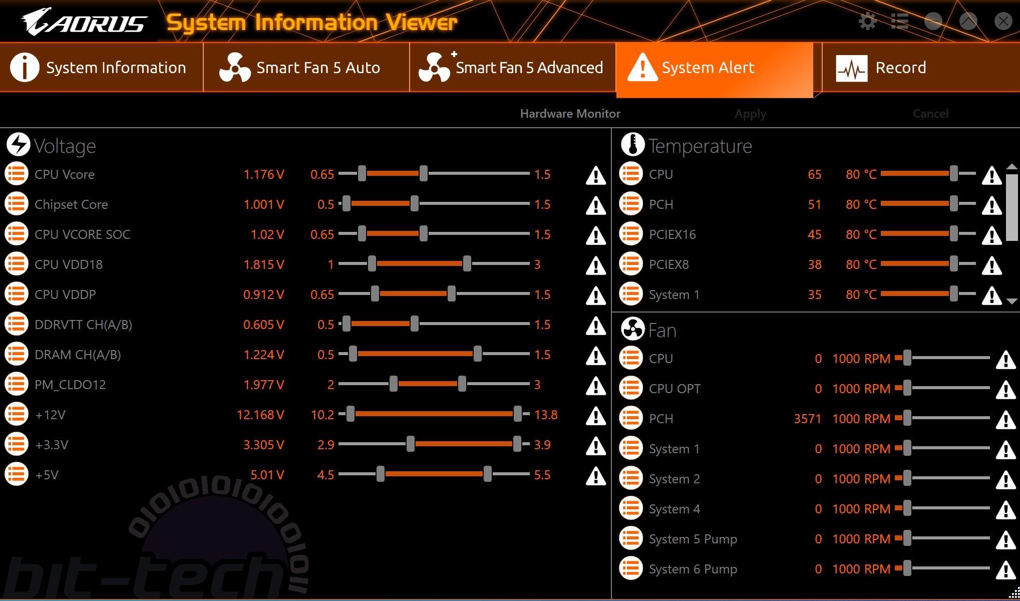 Gigabyte X570 Aorus Master Review | bit-tech net